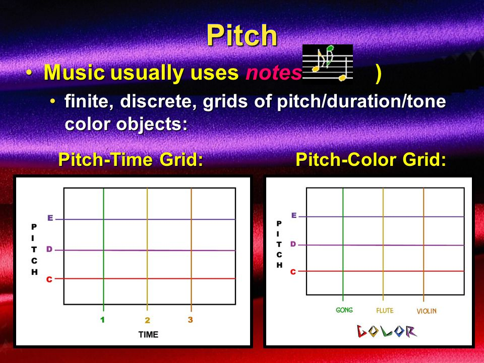 PitchPitch [ii:1] continuous as we move from one note to another[ii:1] continuous as we move from one note to another