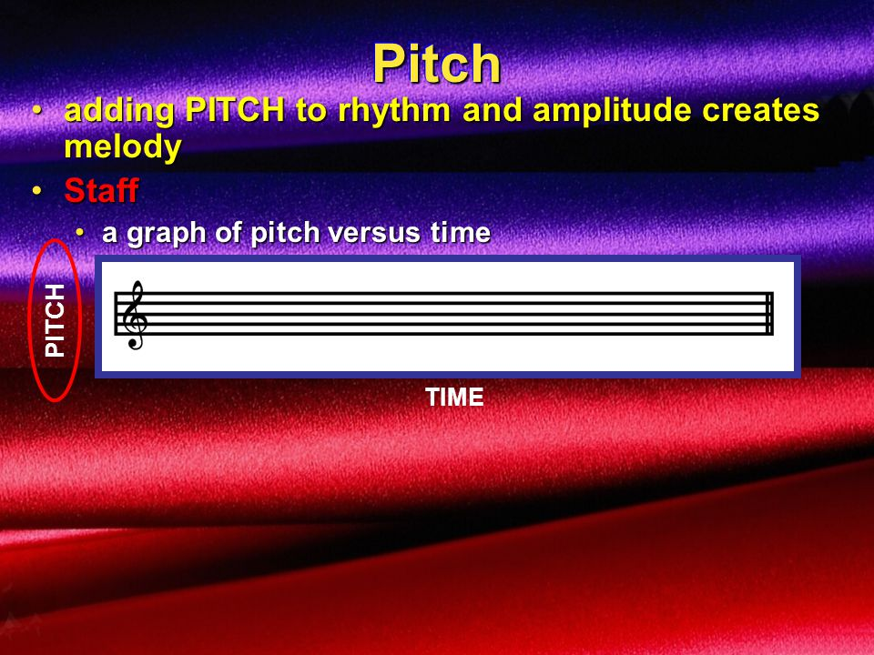 PitchPitch the relative highness or lowness that we hear in a sound the relative highness or lowness that we hear in a sound  where,bow o-rain-  the up  ver high  Someway corbis.com