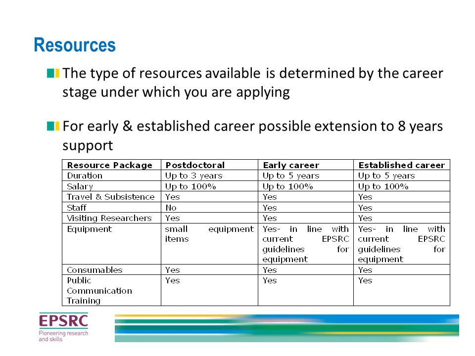 Resources The type of resources available is determined by the career stage under which you are applying For early & established career possible extension to 8 years support