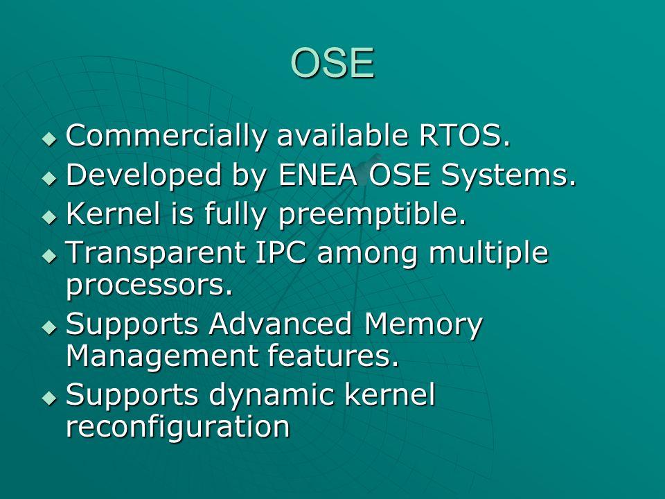 OSE Architecture  Process Handling  Inter-process Communication  Interrupt Handling