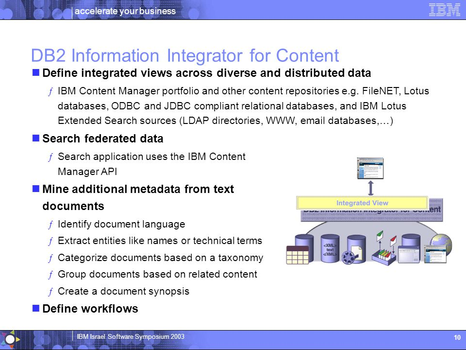 accelerate your business IBM Israel Software Symposium 2003 10 Define integrated views across diverse and distributed data ƒIBM Content Manager portfolio and other content repositories e.g.