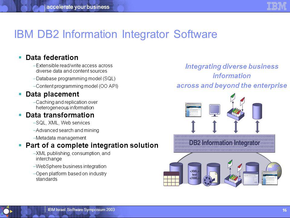 accelerate your business IBM Israel Software Symposium 2003 16 Information Integration IBM DB2 Information Integrator Software  Data federation –Exte