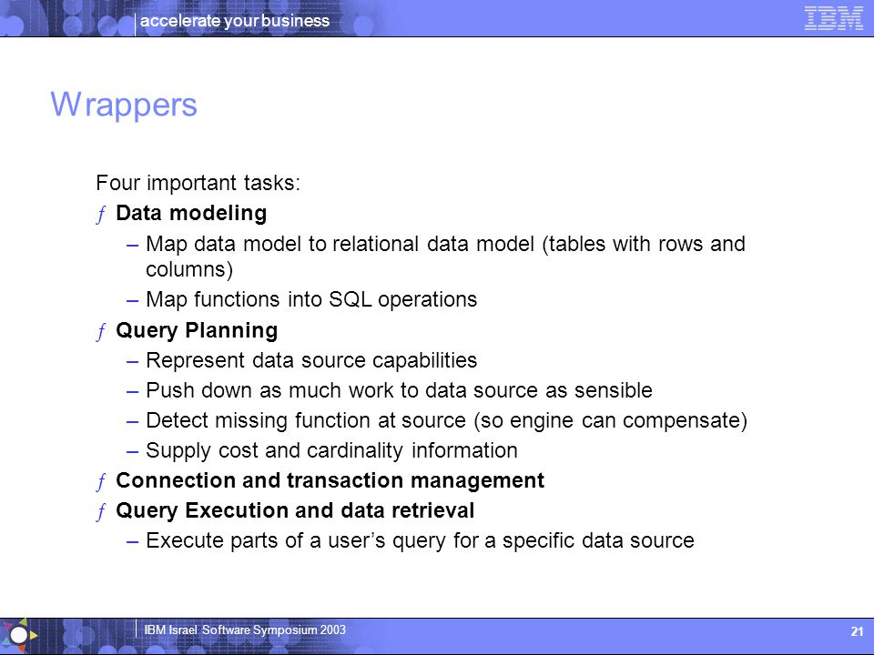 accelerate your business IBM Israel Software Symposium 2003 21 Four important tasks: ƒData modeling –Map data model to relational data model (tables with rows and columns) –Map functions into SQL operations ƒQuery Planning –Represent data source capabilities –Push down as much work to data source as sensible –Detect missing function at source (so engine can compensate) –Supply cost and cardinality information ƒConnection and transaction management ƒQuery Execution and data retrieval –Execute parts of a user's query for a specific data source Wrappers