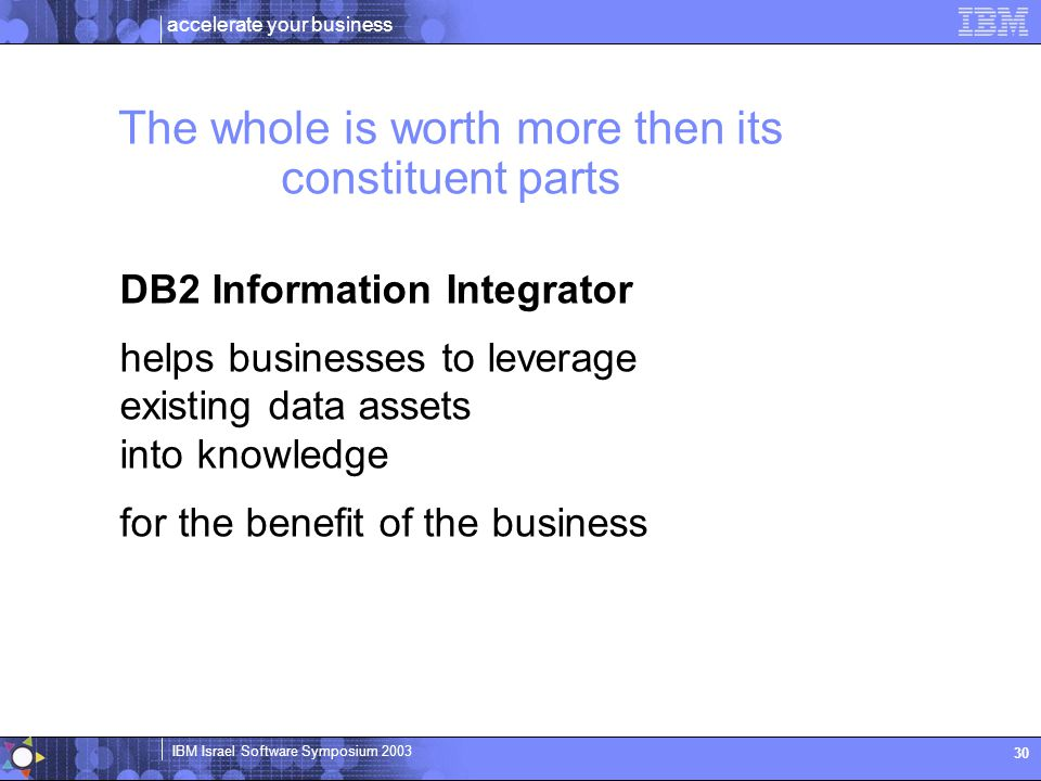 accelerate your business IBM Israel Software Symposium 2003 30 The whole is worth more then its constituent parts DB2 Information Integrator helps businesses to leverage existing data assets into knowledge for the benefit of the business