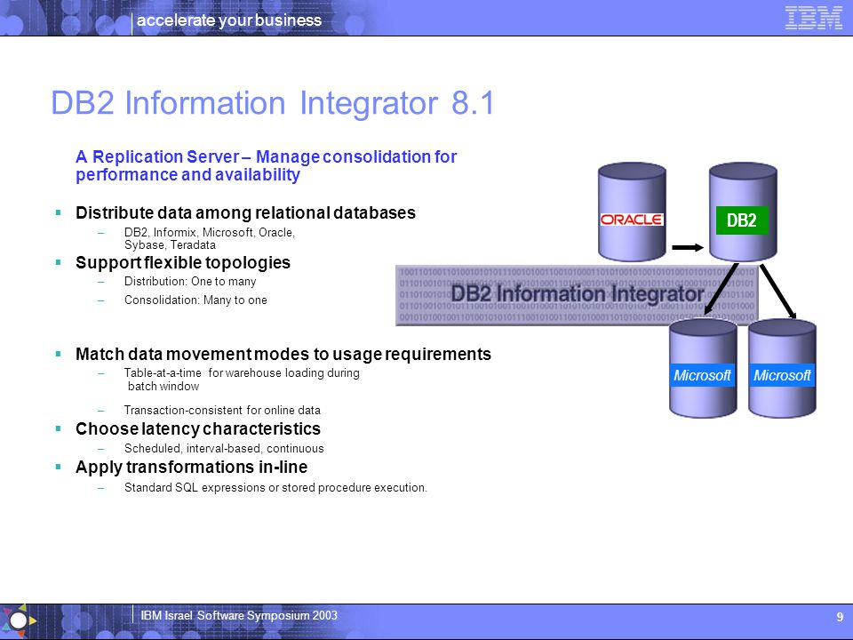 accelerate your business IBM Israel Software Symposium 2003 9 DB2 Information Integrator 8.1 A Replication Server – Manage consolidation for performan