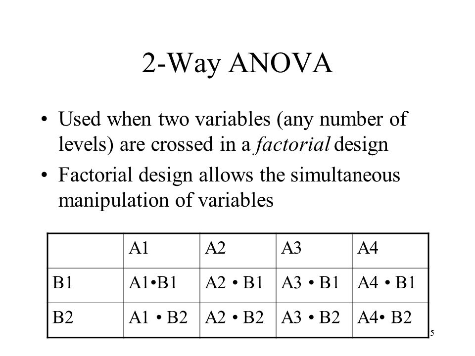 5 2-Way ANOVA Used when two variables (any number of levels) are crossed in a factorial design Factorial design allows the simultaneous manipulation o