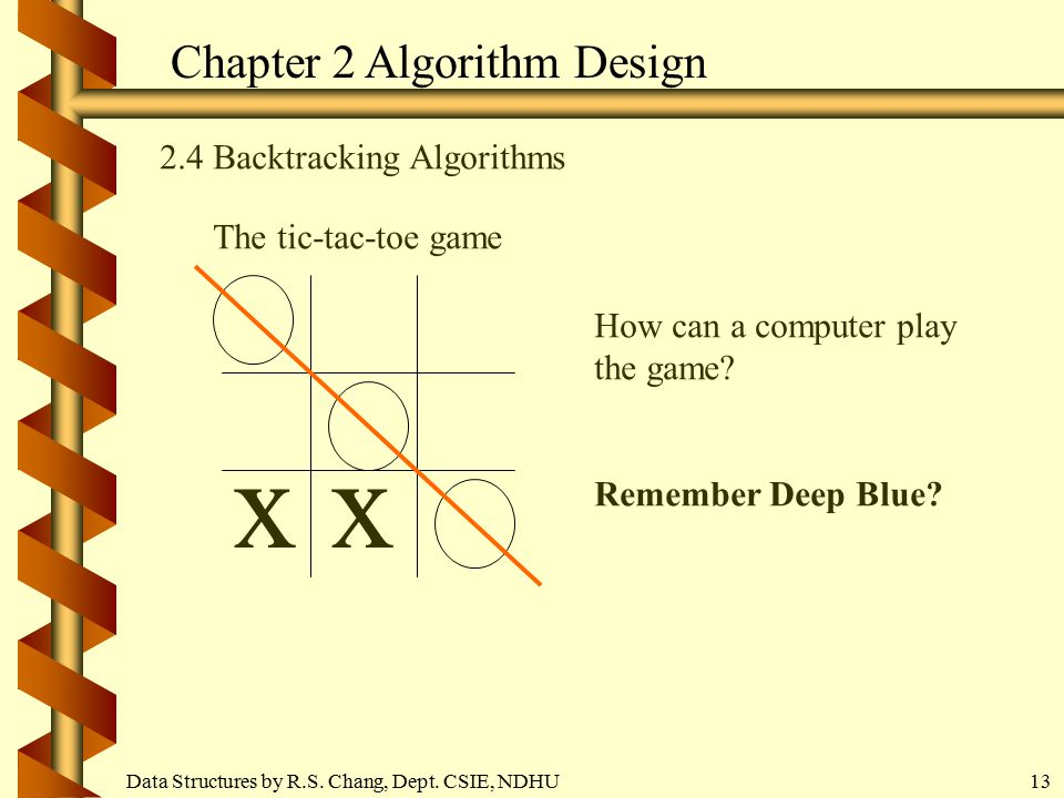 Data Structures by R.S. Chang, Dept. CSIE, NDHU12 Chapter 2 Algorithm Design 2.3 Dynamic Programming Algorithms The number of combinations The Pascal'