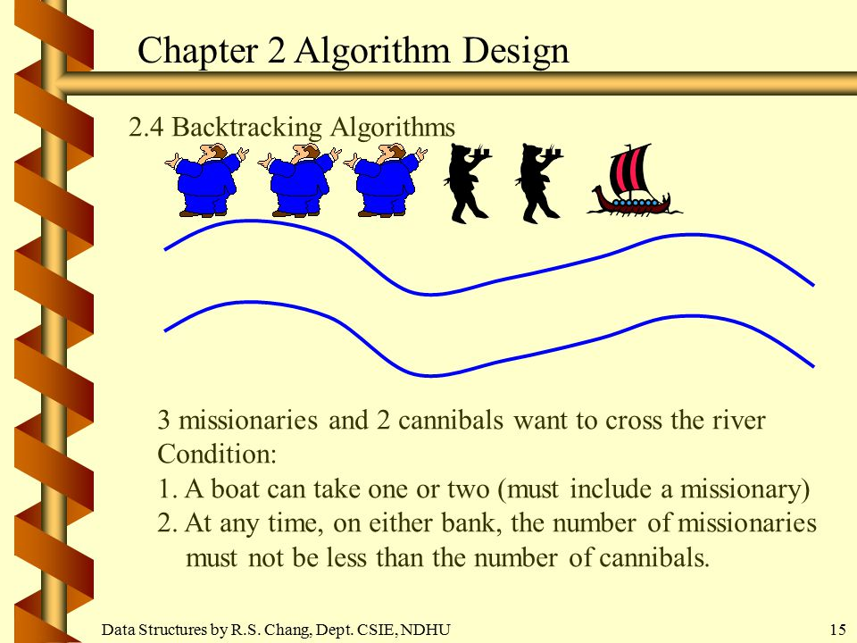 Data Structures by R.S. Chang, Dept. CSIE, NDHU14 Chapter 2 Algorithm Design 2.4 Backtracking Algorithms The tic-tac-toe game x x 0 1 2 0 1 2 (1,1)C (
