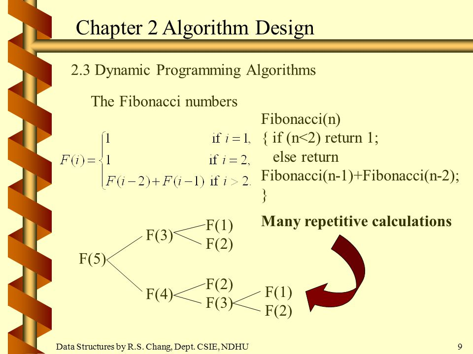Data Structures by R.S. Chang, Dept. CSIE, NDHU8 Chapter 2 Algorithm Design 2.3 Dynamic Programming Algorithms Often a problem can be solved by divide