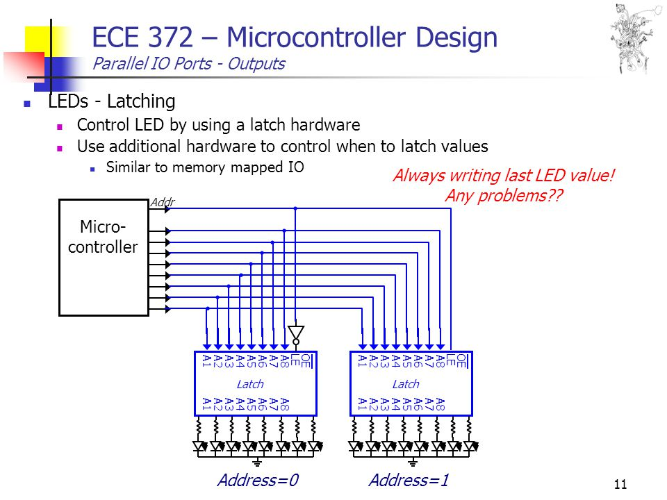 11 ECE 372 – Microcontroller Design Parallel IO Ports - Outputs LEDs - Latching Control LED by using a latch hardware Use additional hardware to control when to latch values Similar to memory mapped IO Latch OE A8A7A6A5A4A3A2A1 A8A7A6A5A4A3A2A1 LE Latch OE A8A7A6A5A4A3A2A1 A8A7A6A5A4A3A2A1 LE Micro- controller Address=0Address=1 Always writing last LED value.