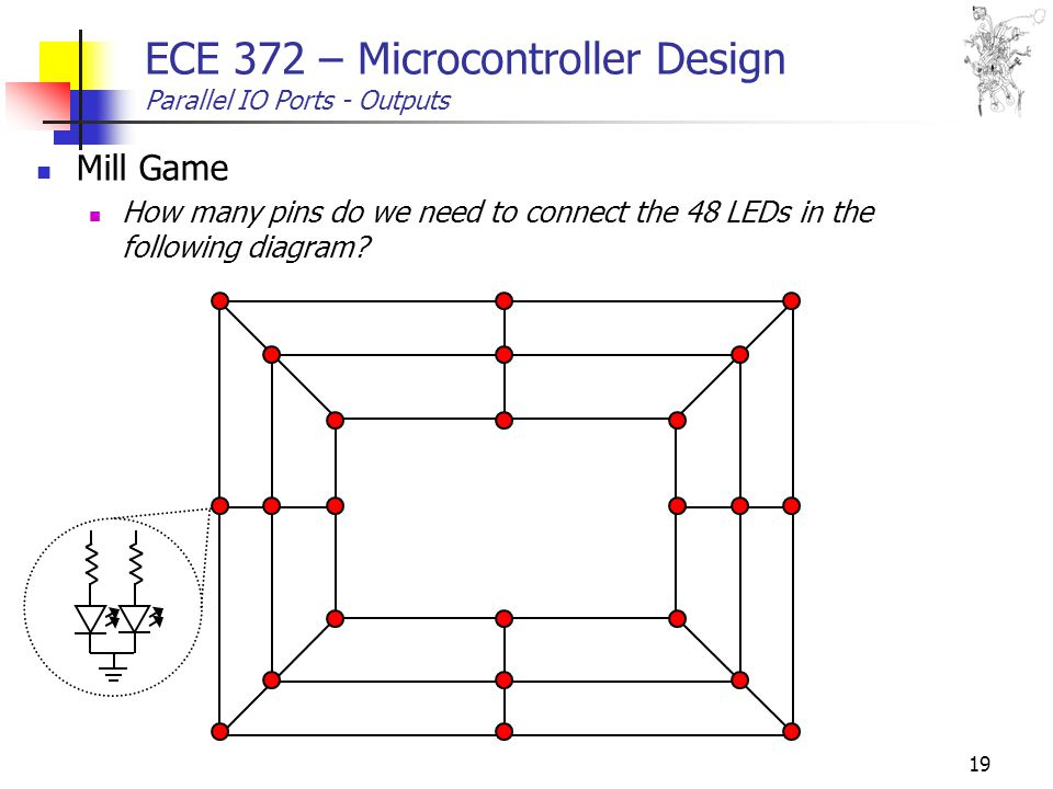 19 ECE 372 – Microcontroller Design Parallel IO Ports - Outputs Mill Game How many pins do we need to connect the 48 LEDs in the following diagram?