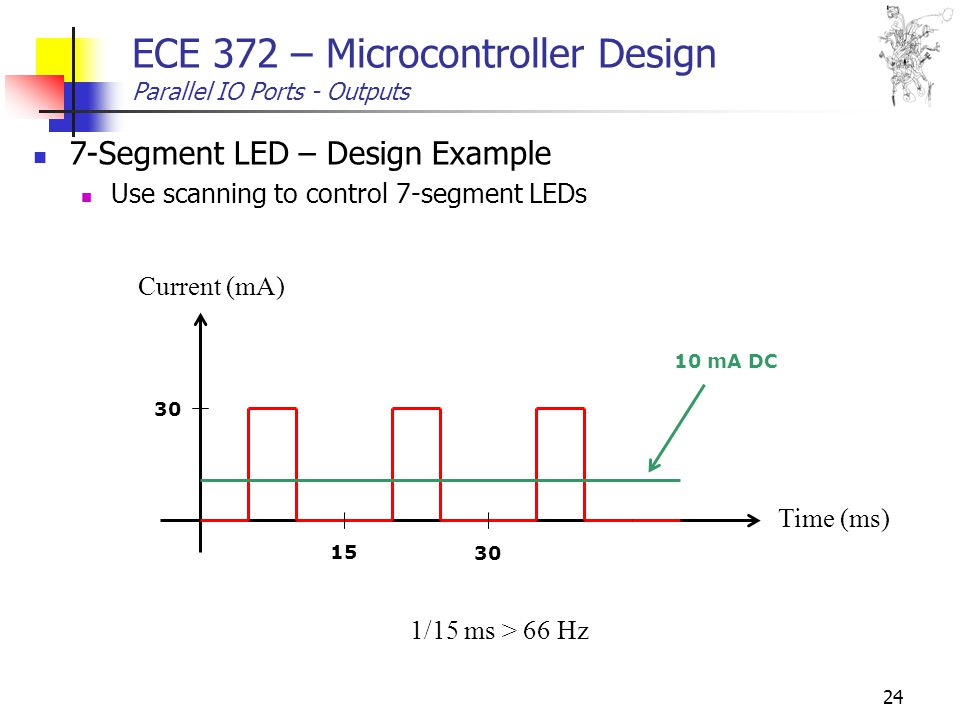 24 ECE 372 – Microcontroller Design Parallel IO Ports - Outputs 7-Segment LED – Design Example Use scanning to control 7-segment LEDs 15 30 Time (ms) Current (mA) 30 10 mA DC 1/15 ms > 66 Hz