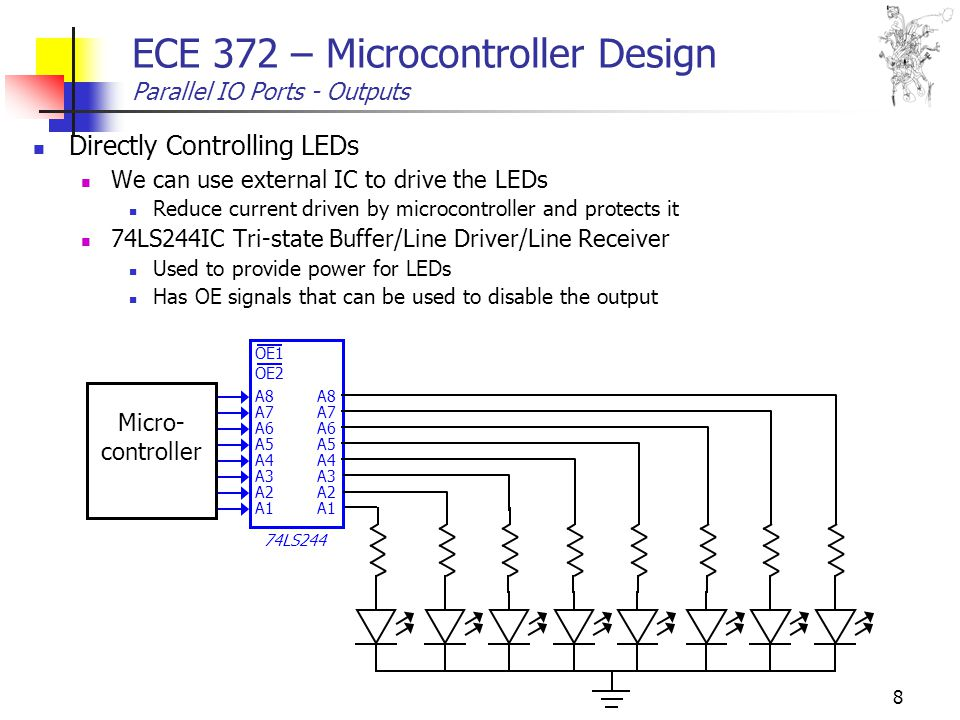 8 ECE 372 – Microcontroller Design Parallel IO Ports - Outputs Directly Controlling LEDs We can use external IC to drive the LEDs Reduce current driven by microcontroller and protects it 74LS244IC Tri-state Buffer/Line Driver/Line Receiver Used to provide power for LEDs Has OE signals that can be used to disable the output OE1 A8 A7 A6 A5 A4 A3 A2 A1 A8 A7 A6 A5 A4 A3 A2 A1 OE2 74LS244 Micro- controller