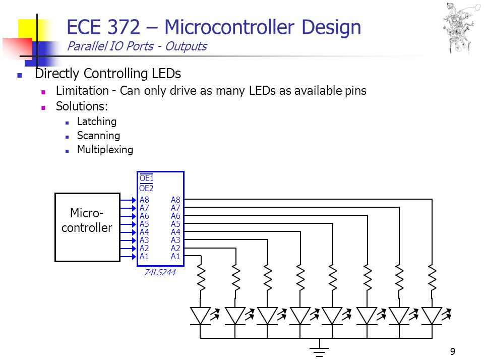 9 ECE 372 – Microcontroller Design Parallel IO Ports - Outputs Directly Controlling LEDs Limitation - Can only drive as many LEDs as available pins Solutions: Latching Scanning Multiplexing OE1 A8 A7 A6 A5 A4 A3 A2 A1 A8 A7 A6 A5 A4 A3 A2 A1 OE2 74LS244 Micro- controller
