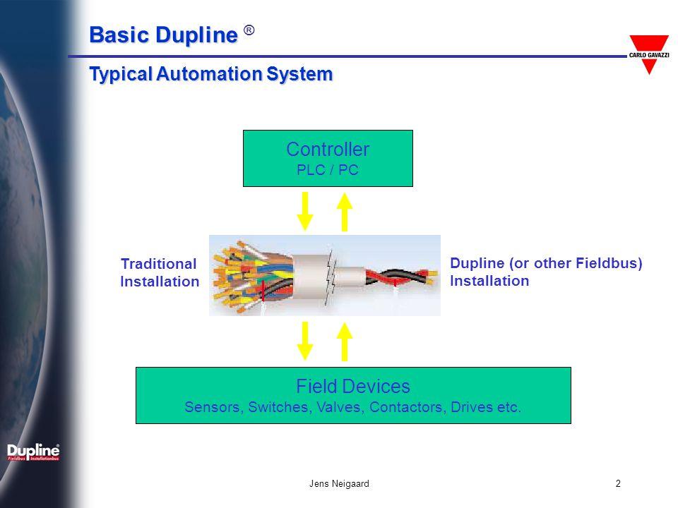Basic Dupline Basic Dupline ® Jens Neigaard2 Typical Automation System Controller PLC / PC Field Devices Sensors, Switches, Valves, Contactors, Drives