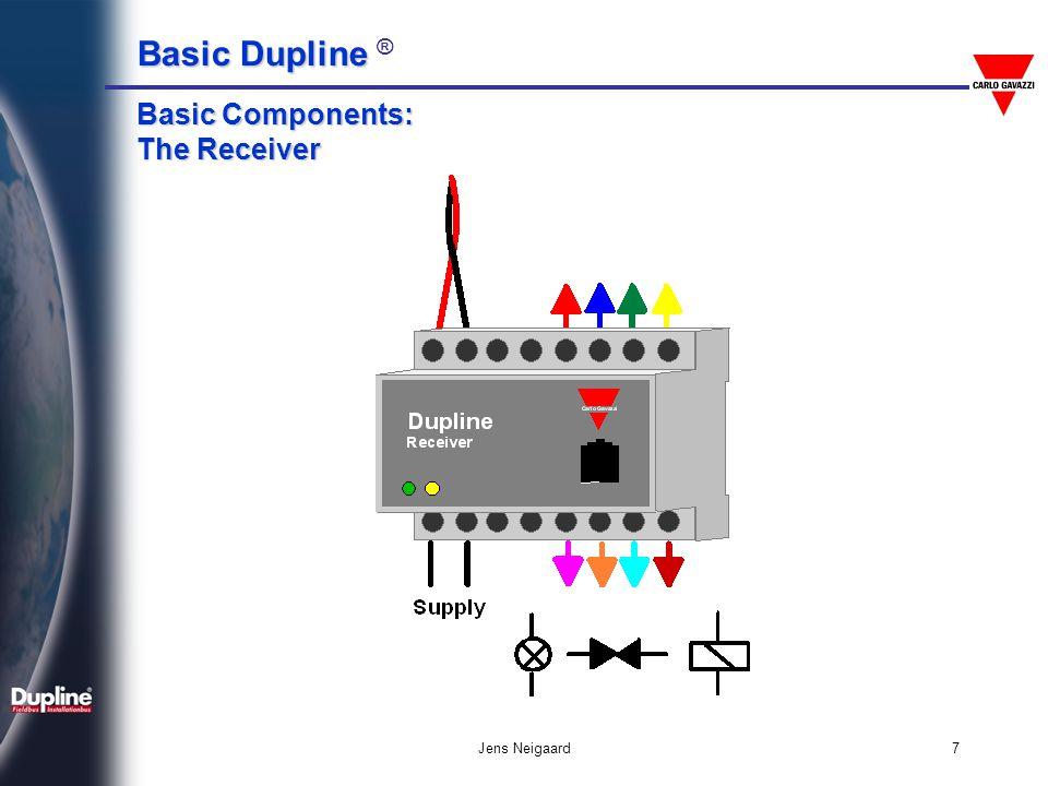 Basic Dupline Basic Dupline ® Jens Neigaard7 Basic Components: The Receiver