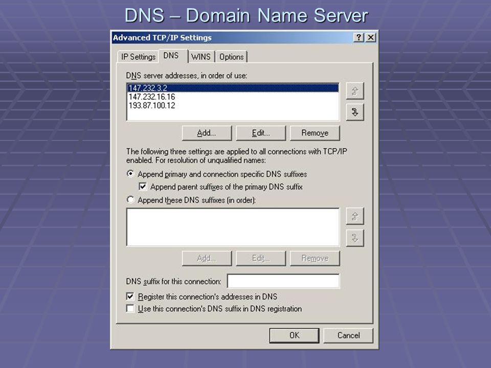DNS – Domain Name Server