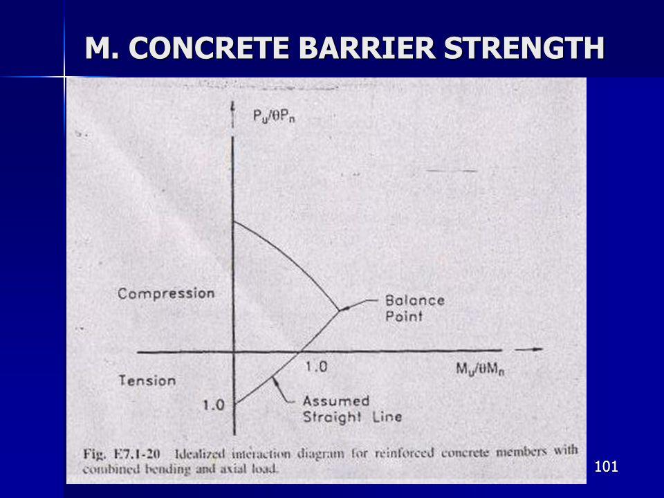 101 M. CONCRETE BARRIER STRENGTH