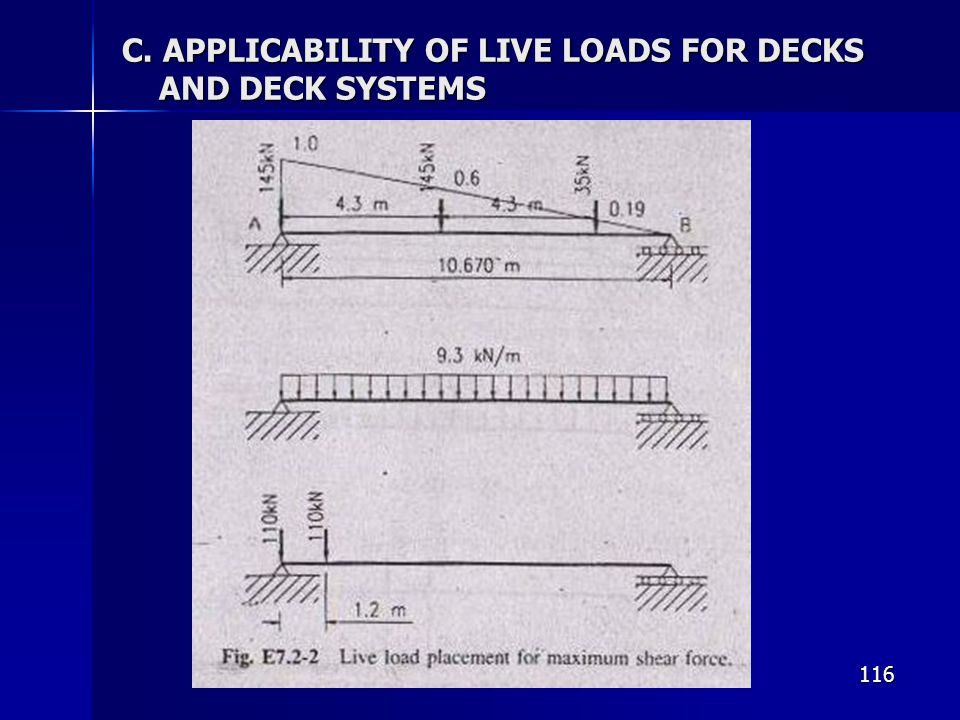116 C. APPLICABILITY OF LIVE LOADS FOR DECKS AND DECK SYSTEMS