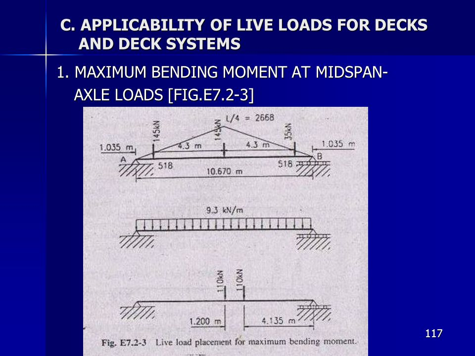 117 C. APPLICABILITY OF LIVE LOADS FOR DECKS AND DECK SYSTEMS 1. MAXIMUM BENDING MOMENT AT MIDSPAN- AXLE LOADS [FIG.E7.2-3]