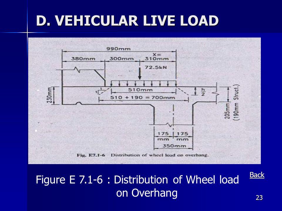 23 D. VEHICULAR LIVE LOAD Figure E 7.1-6 : Distribution of Wheel load on Overhang Back