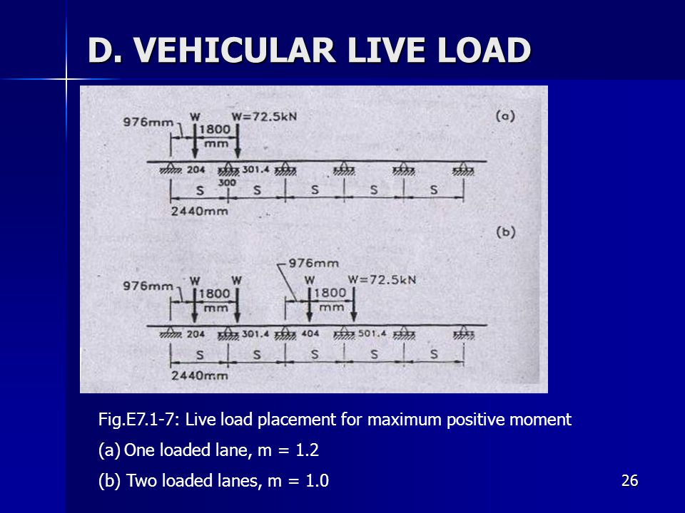 26 D. VEHICULAR LIVE LOAD Fig.E7.1-7: Live load placement for maximum positive moment (a)One loaded lane, m = 1.2 (b) Two loaded lanes, m = 1.0