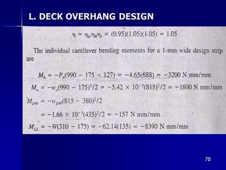 70 L. DECK OVERHANG DESIGN