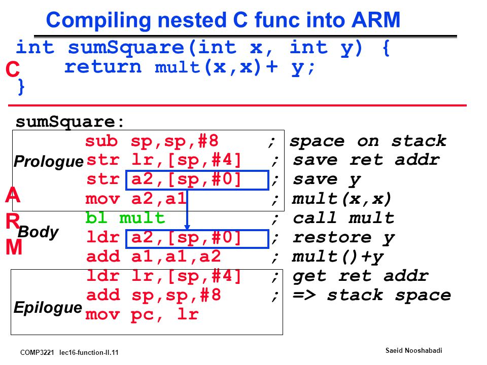 COMP3221 lec16-function-II.11 Saeid Nooshabadi Compiling nested C func into ARM int sumSquare(int x, int y) { return mult (x,x)+ y; } sumSquare: sub sp,sp,#8 ; space on stack str lr,[sp,#4] ; save ret addr str a2,[sp,#0] ; save y mov a2,a1 ; mult(x,x) bl mult ; call mult ldr a2,[sp,#0] ; restore y add a1,a1,a2 ; mult()+y ldr lr,[sp,#4] ; get ret addr add sp,sp,#8 ; => stack space mov pc, lr C Epilogue Prologue Body ARMARM