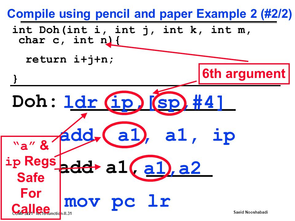 COMP3221 lec16-function-II.31 Saeid Nooshabadi Compile using pencil and paper Example 2 (#2/2) int Doh(int i, int j, int k, int m, char c, int n){ return i+j+n; } Doh: _______________ add a1, ______ ldr ip,[sp,#4] add a1, a1, ip a1,a2 mov pc lr 6th argument a & ip Regs Safe For Callee