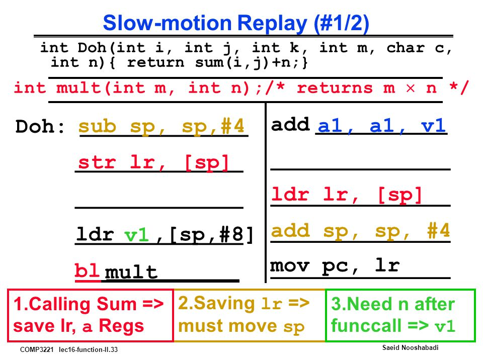 COMP3221 lec16-function-II.33 Saeid Nooshabadi Slow-motion Replay (#1/2) int Doh(int i, int j, int k, int m, char c, int n){ return sum(i,j)+n;} int mult(int m, int n);/* returns m  n */ Doh: ______________ ______________ bl ___________ add ___________ _______________ str lr, [sp] sub sp, sp,#4 ldr lr, [sp] add sp, sp, #4 mov pc, lr mult ldr,[sp,#8] v1 2.Saving lr => must move sp 1.Calling Sum => save lr, a Regs 3.Need n after funccall => v1 a1, a1, v1