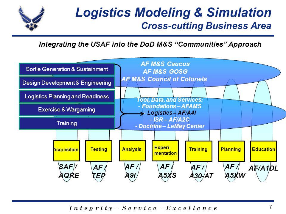I n t e g r i t y - S e r v i c e - E x c e l l e n c e 7 Planning AF / A5XW Training AF / A30-AT Analysis AF / A9I AF / A5XS Experi- mentation Acquisition SAF / AQRE Testing AF / TEP Education AF/A1DL AF M&S Caucus AF M&S GOSG AF M&S Council of Colonels Tool, Data, and Services: - Foundations – AFAMS - Logistics – AF/A4I - ISR – AF/A2C - Doctrine – LeMay Center Integrating the USAF into the DoD M&S Communities Approach Sortie Generation & Sustainment Design Development & Engineering Logistics Planning and Readiness Exercise & Wargaming Training Logistics Modeling & Simulation Cross-cutting Business Area