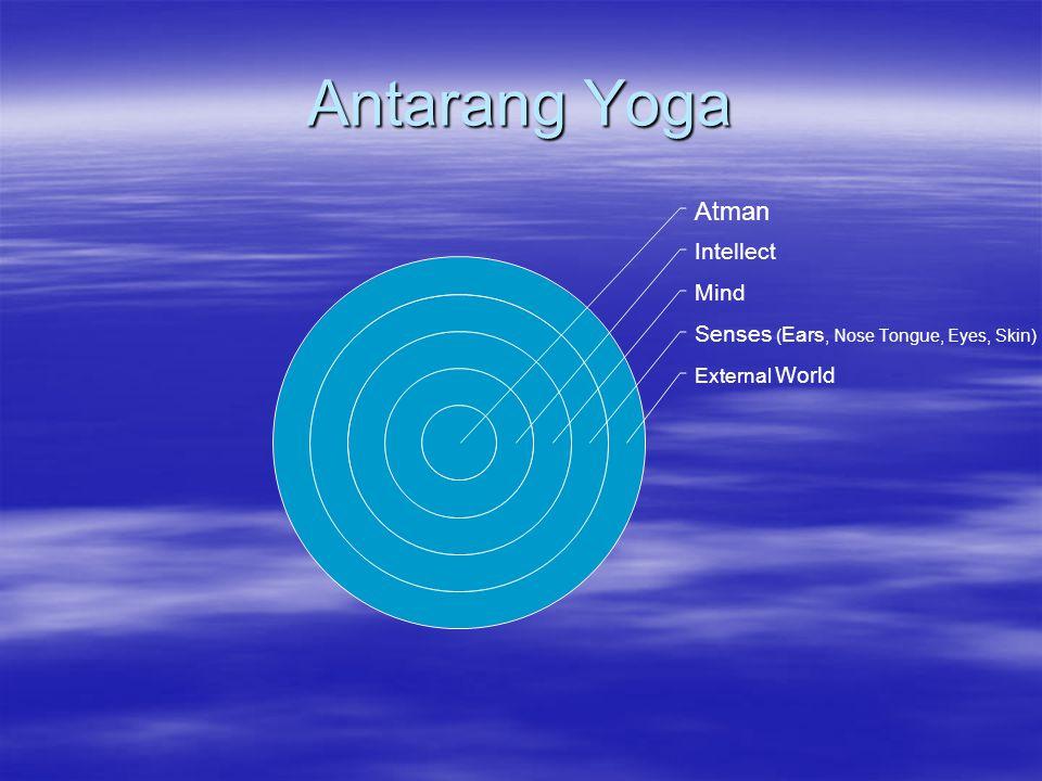 Antarang Yoga Atman Intellect Mind Senses (Ears, Nose Tongue, Eyes, Skin) External World