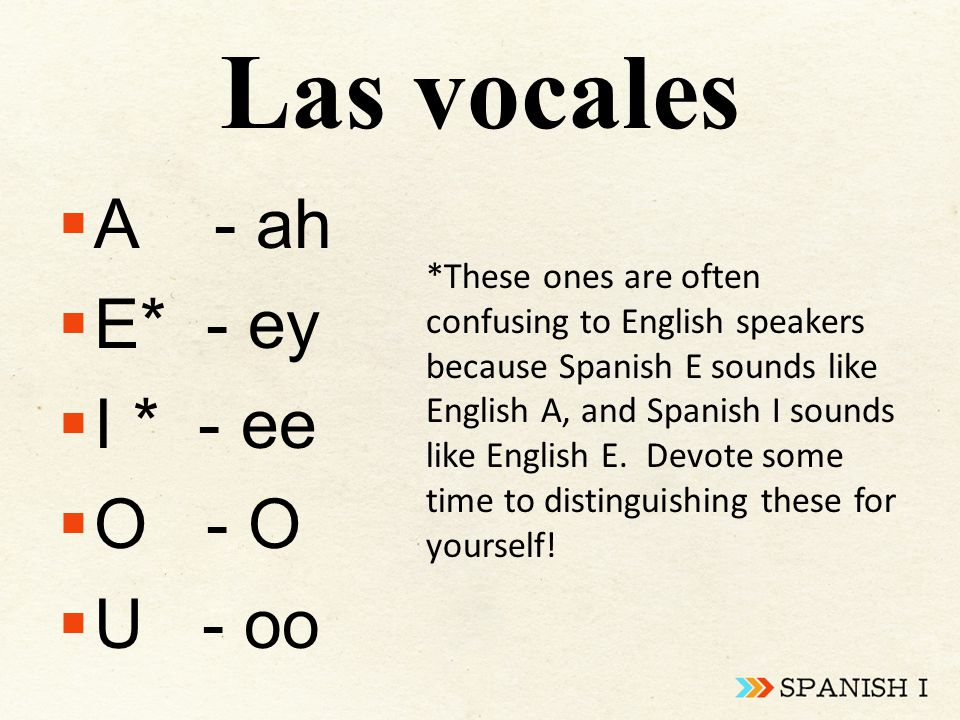 Las vocales  A - ah  E* - ey  I * - ee  O - O  U - oo *These ones are often confusing to English speakers because Spanish E sounds like English A, and Spanish I sounds like English E.