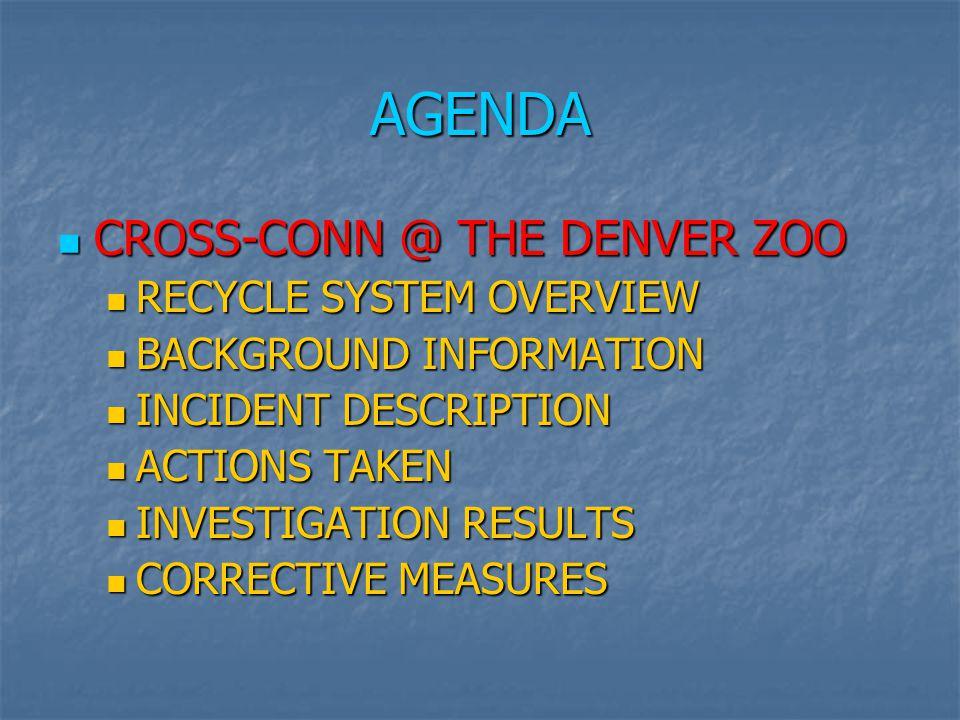 AGENDA CROSS-CONN @ THE DENVER ZOO CROSS-CONN @ THE DENVER ZOO RECYCLE SYSTEM OVERVIEW RECYCLE SYSTEM OVERVIEW BACKGROUND INFORMATION BACKGROUND INFOR