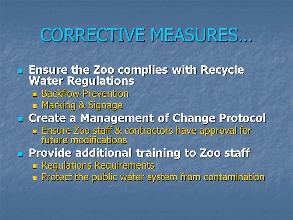 CORRECTIVE MEASURES… Ensure the Zoo complies with Recycle Water Regulations Ensure the Zoo complies with Recycle Water Regulations Backflow Prevention