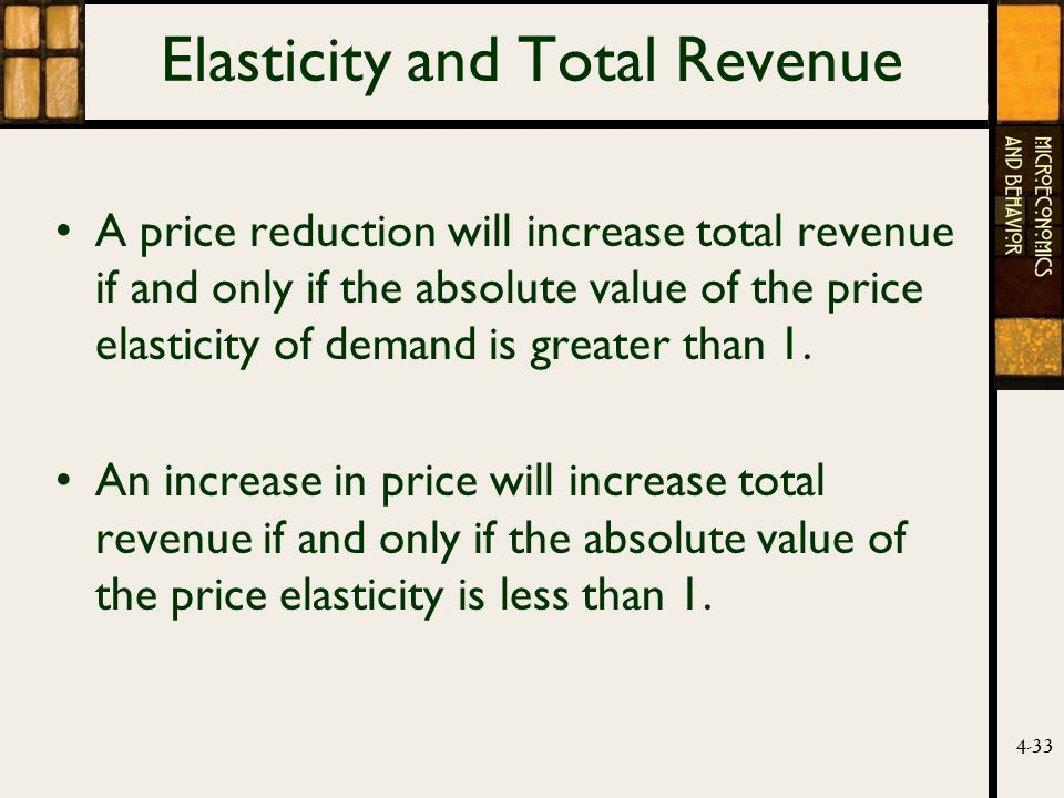 4-33 Elasticity and Total Revenue A price reduction will increase total revenue if and only if the absolute value of the price elasticity of demand is greater than 1.