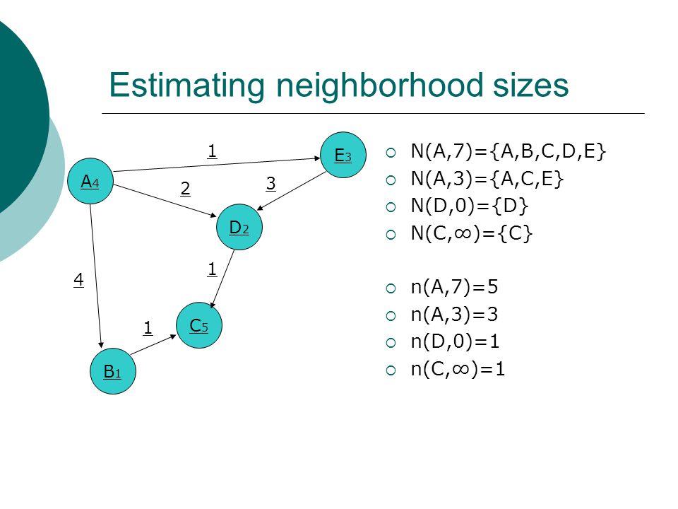 Estimating neighborhood sizes  N(A,7)={A,B,C,D,E}  N(A,3)={A,C,E}  N(D,0)={D}  N(C,∞)={C}  n(A,7)=5  n(A,3)=3  n(D,0)=1  n(C,∞)=1 A4A4 D2D2 C5C5 B1B1 E3E3 1 2 4 3 1 1