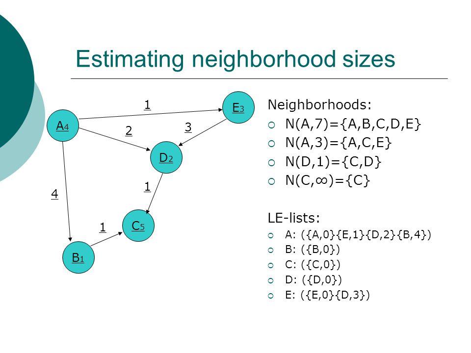 Estimating neighborhood sizes Neighborhoods:  N(A,7)={A,B,C,D,E}  N(A,3)={A,C,E}  N(D,1)={C,D}  N(C,∞)={C} LE-lists:  A: ({A,0}{E,1}{D,2}{B,4})  B: ({B,0})  C: ({C,0})  D: ({D,0})  E: ({E,0}{D,3}) A4A4 D2D2 C5C5 B1B1 E3E3 1 2 4 3 1 1