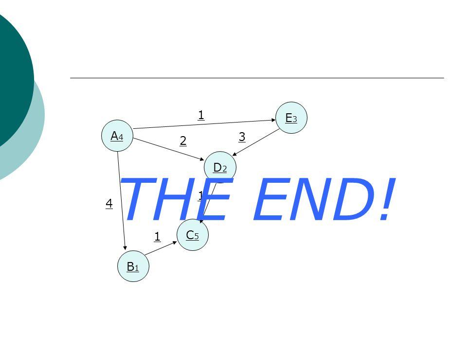 A4A4 D2D2 C5C5 B1B1 E3E3 1 2 4 3 1 1 THE END!