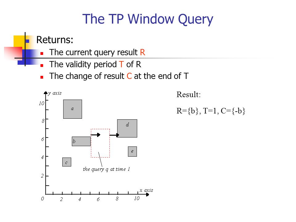 The TP Window Query Returns: The current query result R The validity period T of R The change of result C at the end of T R={b}, T=1, C={-b} Result: