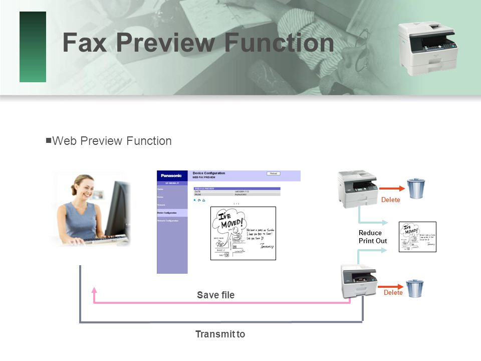 Fax Preview Function Delete Transmit to Reduce Print Out Save file ■Web Preview Function
