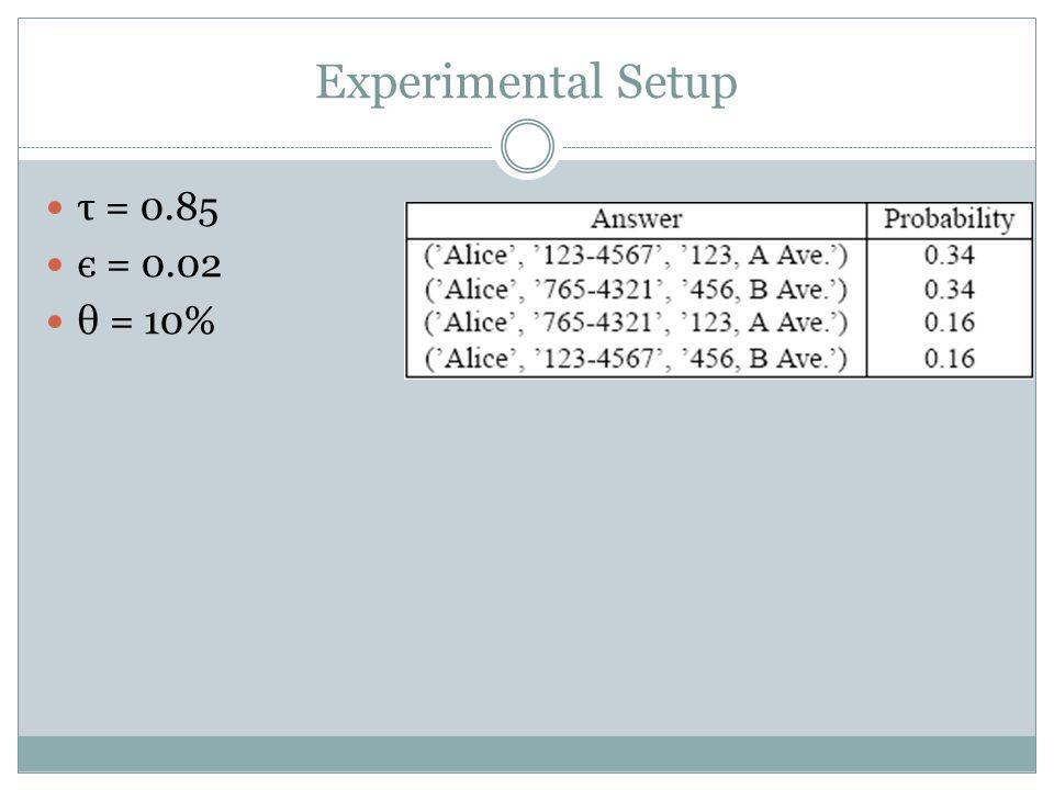 Experimental Setup τ = 0.85 є = 0.02 θ = 10%