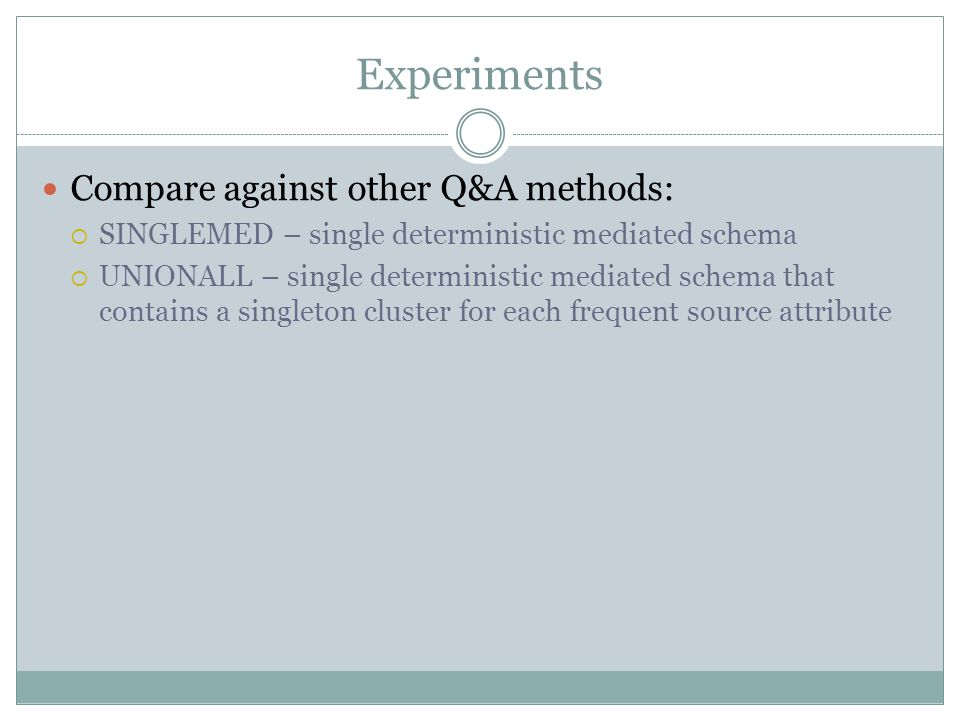 Experiments Compare against other Q&A methods:  SINGLEMED – single deterministic mediated schema  UNIONALL – single deterministic mediated schema that contains a singleton cluster for each frequent source attribute