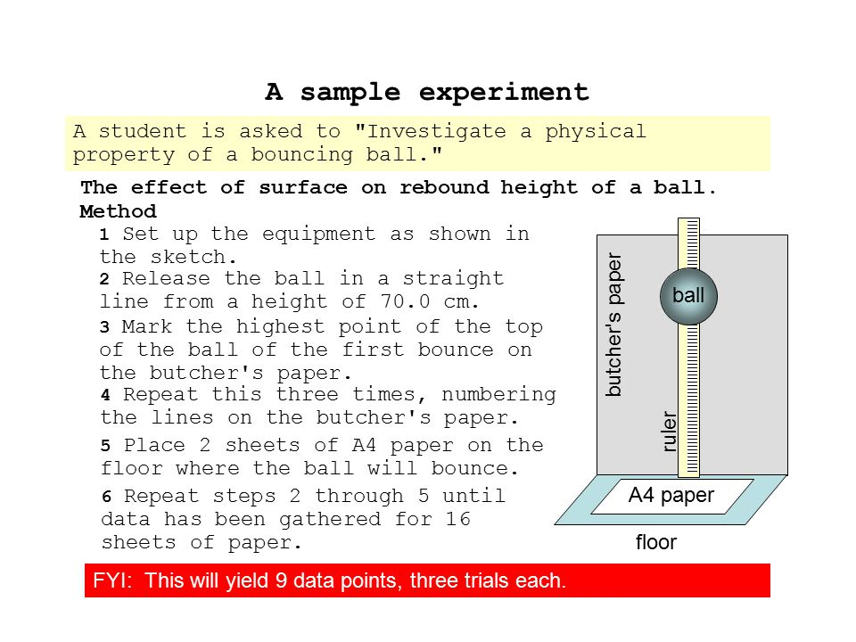 A sample experiment A student is asked to