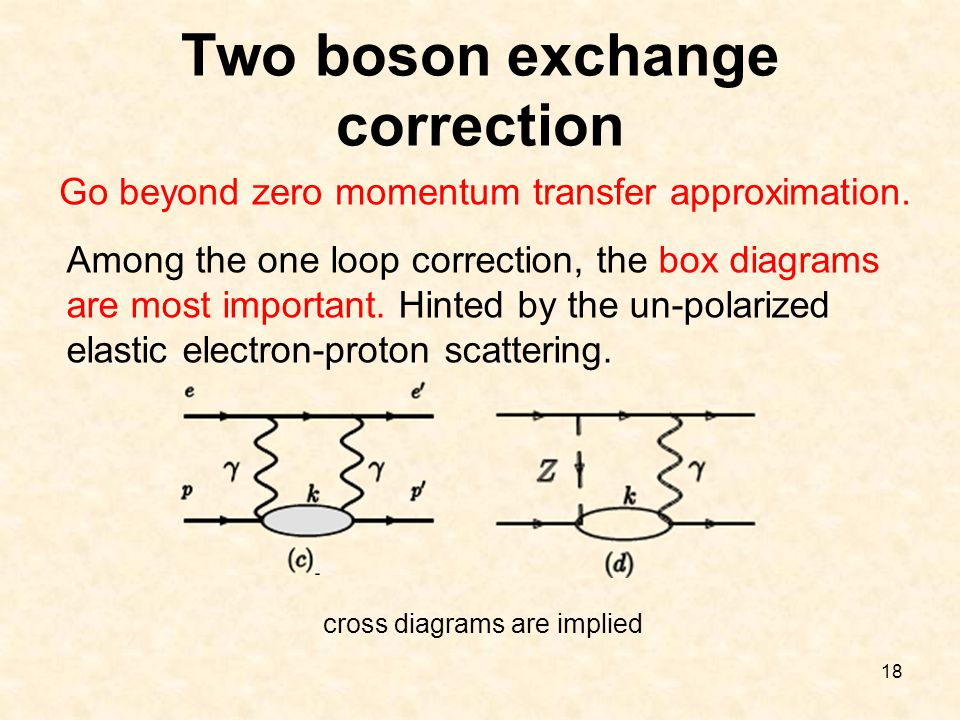 18 Two boson exchange correction Go beyond zero momentum transfer approximation.