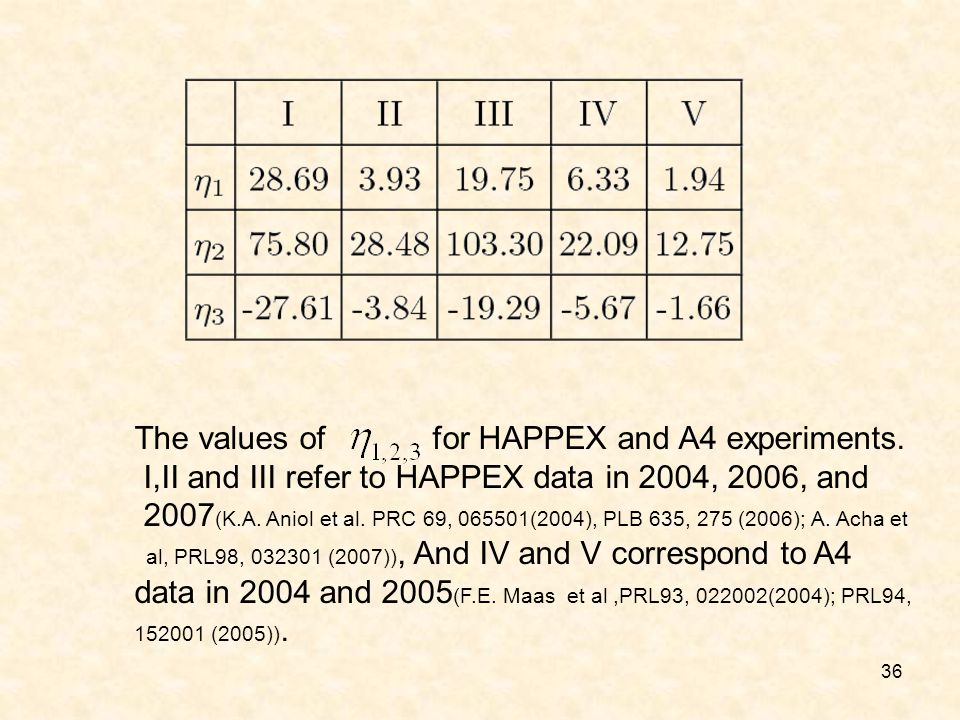 36 The values of for HAPPEX and A4 experiments.
