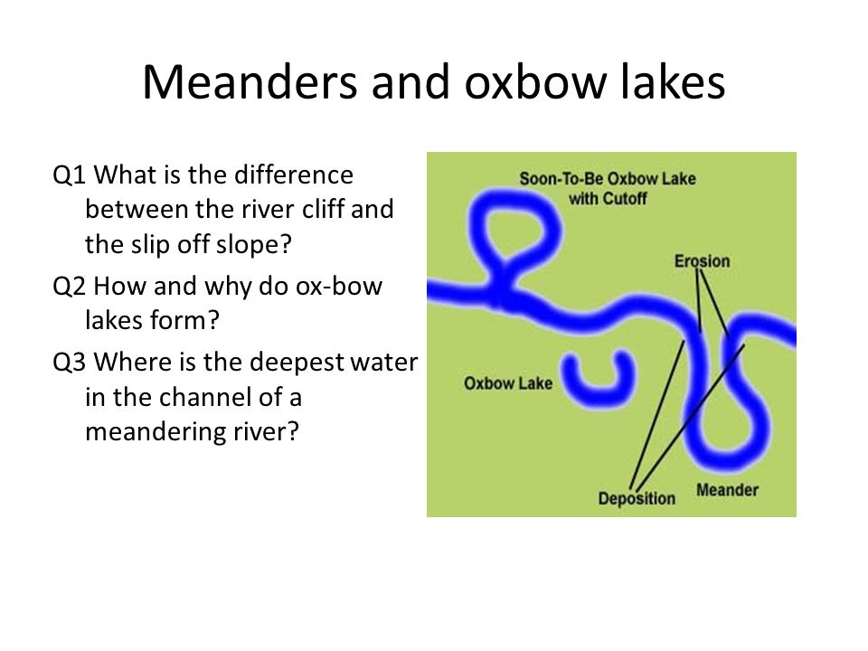 Meanders and oxbow lakes Q1 What is the difference between the river cliff and the slip off slope? Q2 How and why do ox-bow lakes form? Q3 Where is th