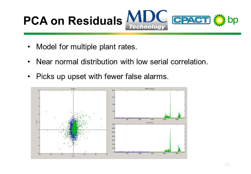 16 PCA on Residuals Model for multiple plant rates.