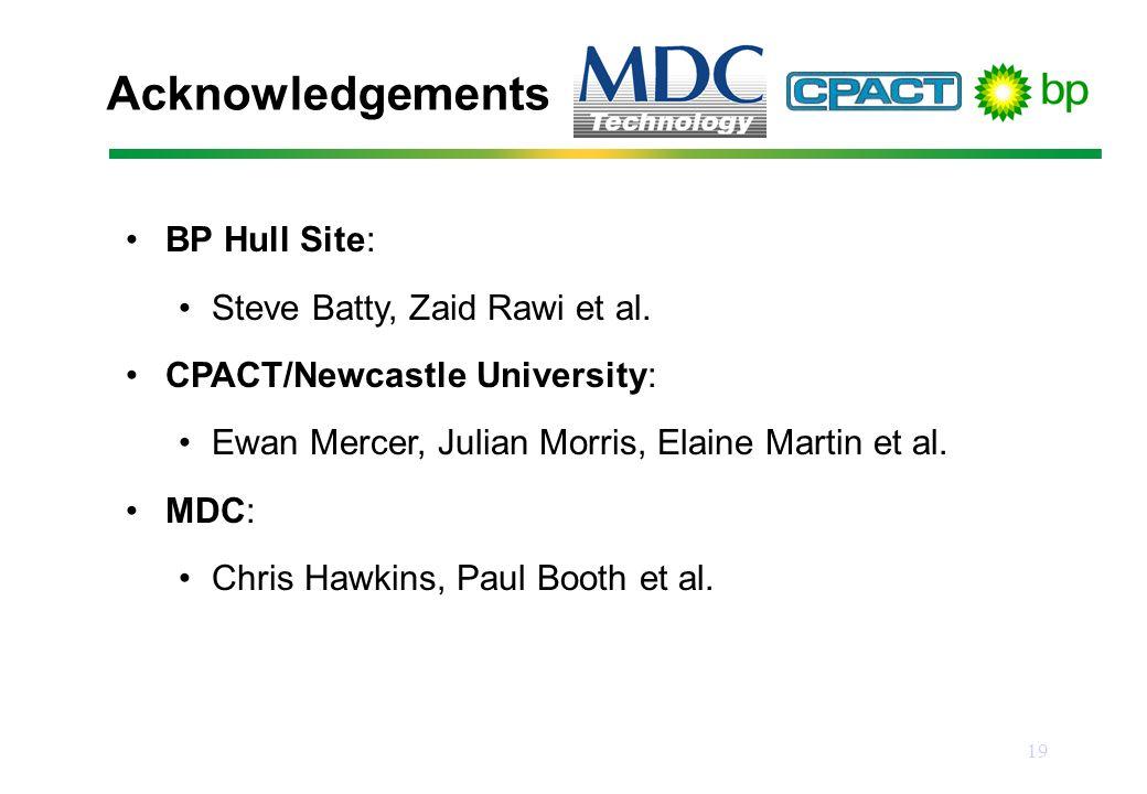19 Acknowledgements BP Hull Site: Steve Batty, Zaid Rawi et al.