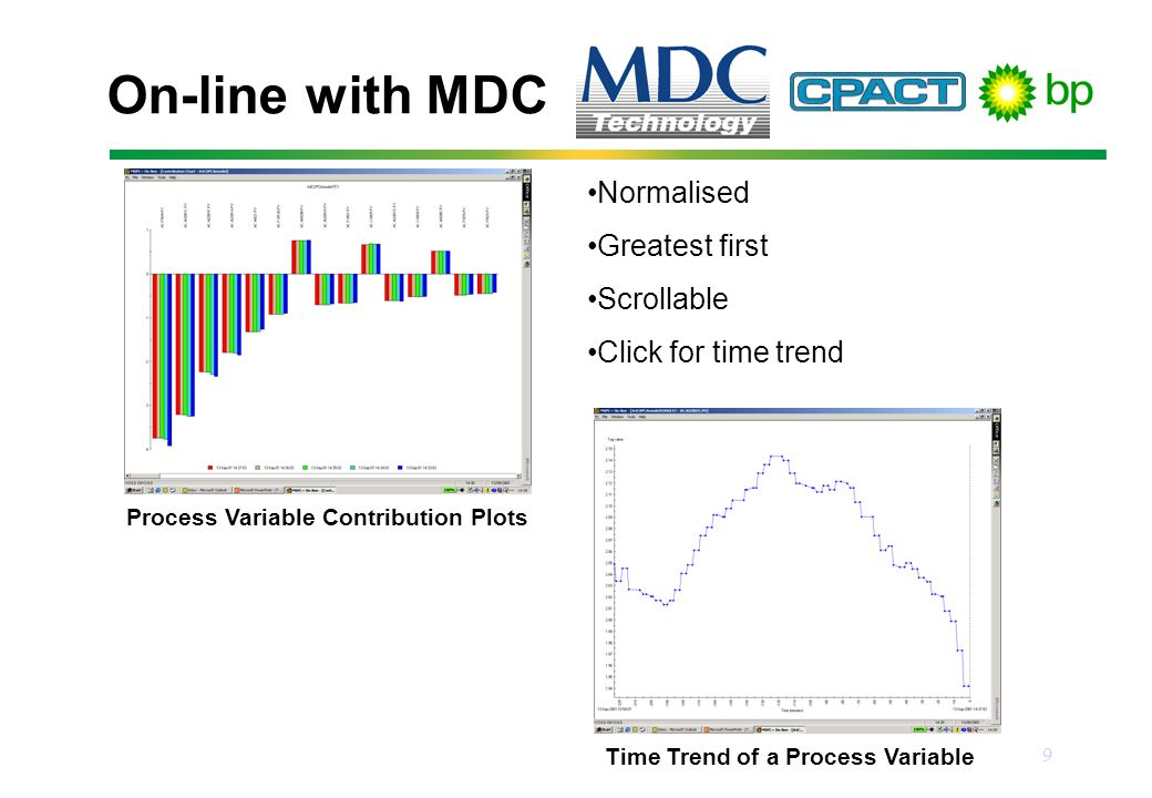 9 On-line with MDC Process Variable Contribution Plots Normalised Greatest first Scrollable Click for time trend Time Trend of a Process Variable